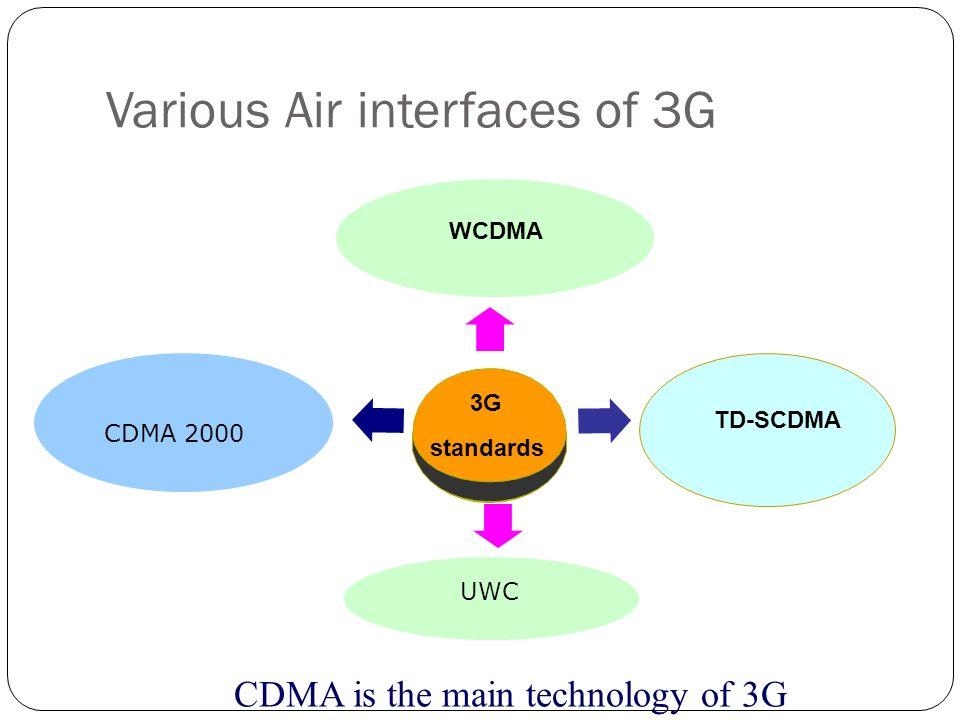 Various Air interfaces of 3G 3G standards TD-SCDMA CDMA2000 WCDMA CDMA is the main technology of 3G CDMA 2000 UWC