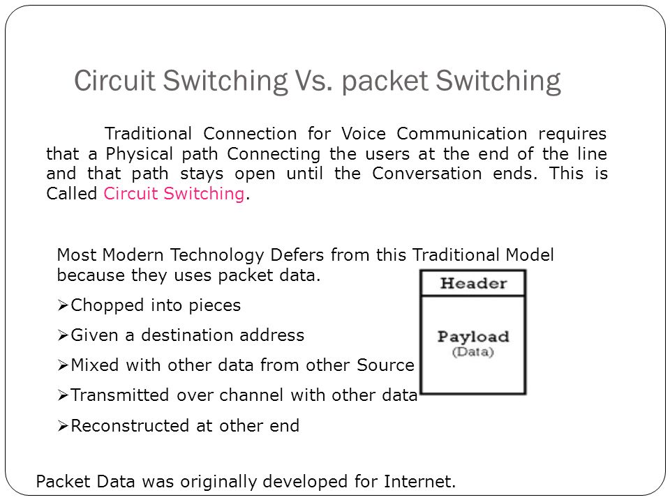 Circuit Switching Vs. packet Switching Traditional Connection for Voice Communication requires that a Physical path Connecting the users at the end of