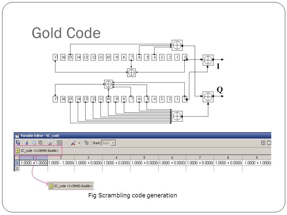 Gold Code Fig Scrambling code generation