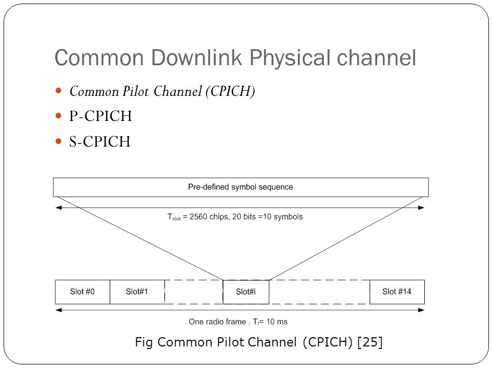 Common Downlink Physical channel Common Pilot Channel (CPICH) P-CPICH S-CPICH Fig Common Pilot Channel (CPICH) [25]