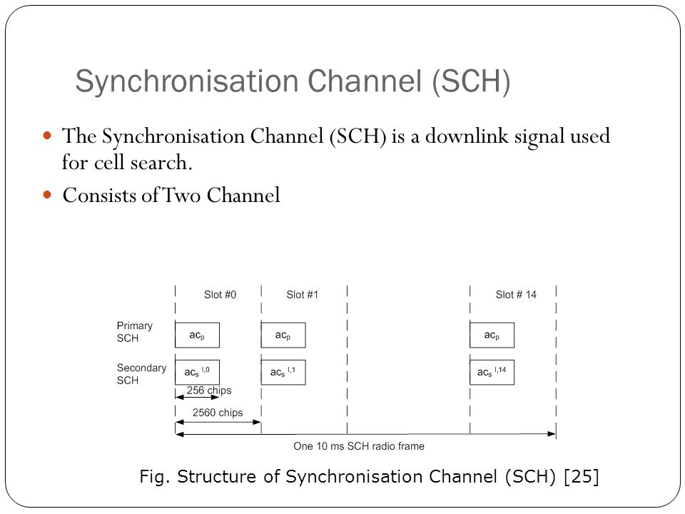 Synchronisation Channel (SCH) The Synchronisation Channel (SCH) is a downlink signal used for cell search. Consists of Two Channel Fig. Structure of S