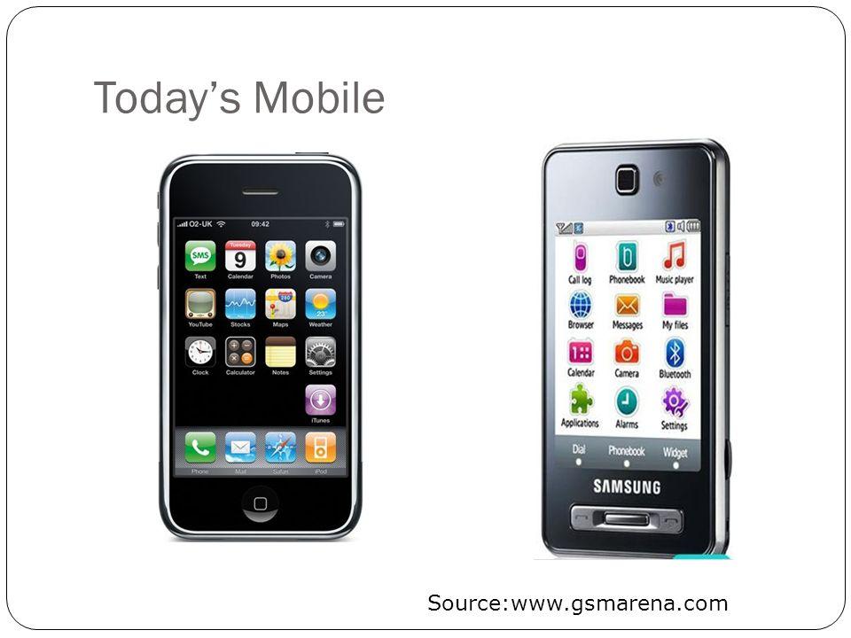 Todays Mobile Source:www.gsmarena.com