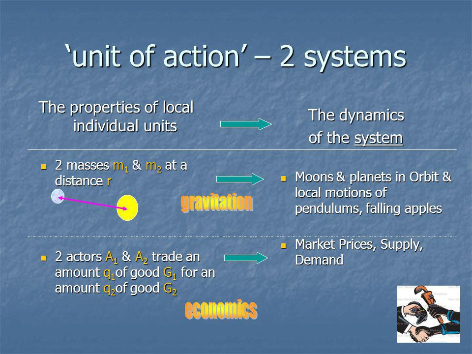 unit of action – 2 systems The properties of local individual units 2 masses m 1 & m 2 at a distance r 2 masses m 1 & m 2 at a distance r 2 actors A 1 & A 2 trade an amount q 1 of good G 1 for an amount q 2 of good G 2 2 actors A 1 & A 2 trade an amount q 1 of good G 1 for an amount q 2 of good G 2 The dynamics of the system Moons & planets in Orbit & local motions of pendulums, falling apples Market Prices, Supply, Demand