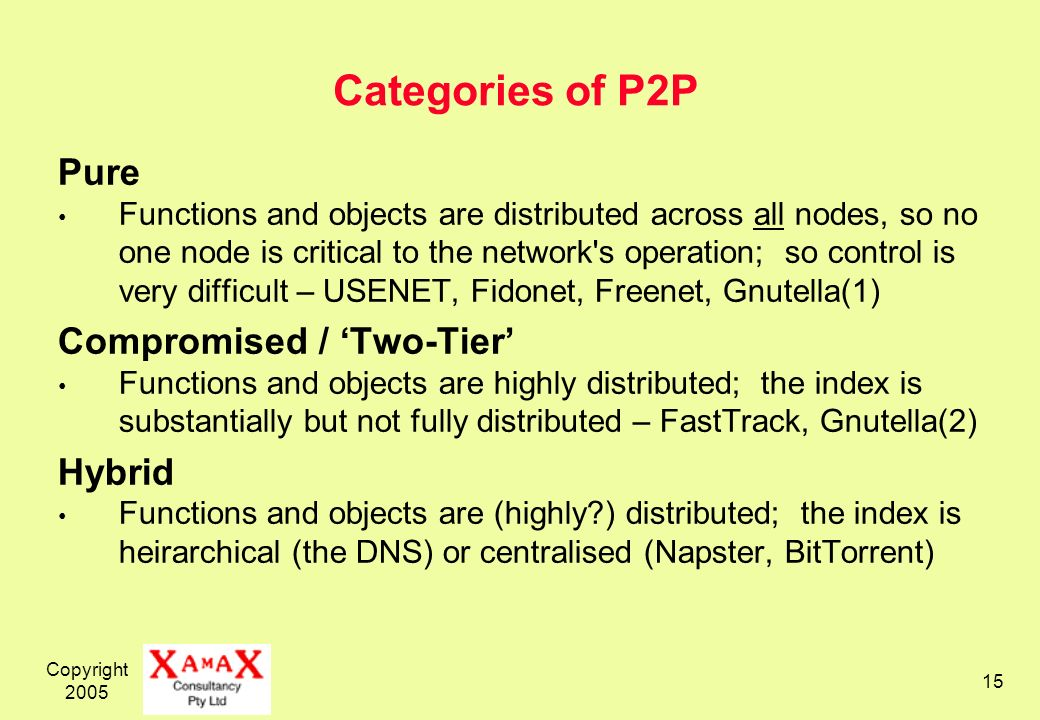 Copyright Categories of P2P Pure Functions and objects are distributed across all nodes, so no one node is critical to the network s operation; so control is very difficult – USENET, Fidonet, Freenet, Gnutella(1) Compromised / Two-Tier Functions and objects are highly distributed; the index is substantially but not fully distributed – FastTrack, Gnutella(2) Hybrid Functions and objects are (highly ) distributed; the index is heirarchical (the DNS) or centralised (Napster, BitTorrent)