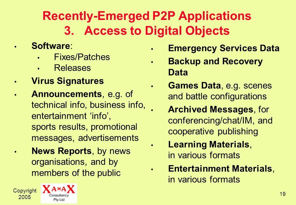 Copyright Recently-Emerged P2P Applications 3.