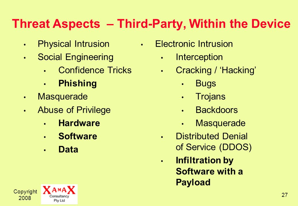 Copyright 2008 27 Threat Aspects – Third-Party, Within the Device Physical Intrusion Social Engineering Confidence Tricks Phishing Masquerade Abuse of