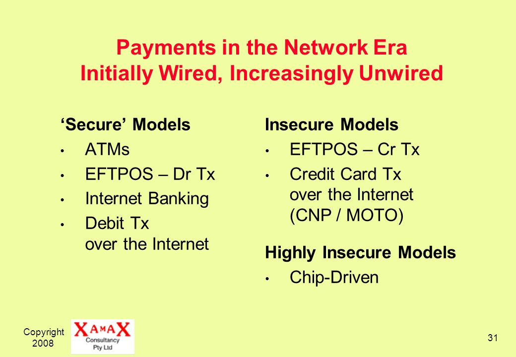 Copyright 2008 31 Payments in the Network Era Initially Wired, Increasingly Unwired Secure Models ATMs EFTPOS – Dr Tx Internet Banking Debit Tx over t