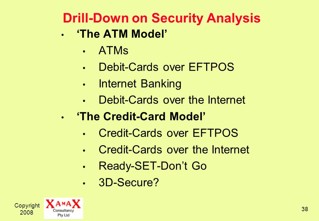 Copyright 2008 38 Drill-Down on Security Analysis The ATM Model ATMs Debit-Cards over EFTPOS Internet Banking Debit-Cards over the Internet The Credit