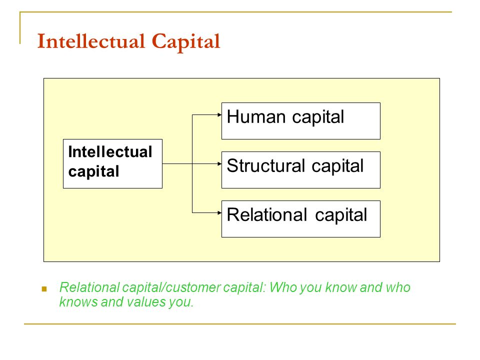 Intellectual Capital Relational capital/customer capital: Who you know and who knows and values you. Intellectual capital Human capital Structural cap