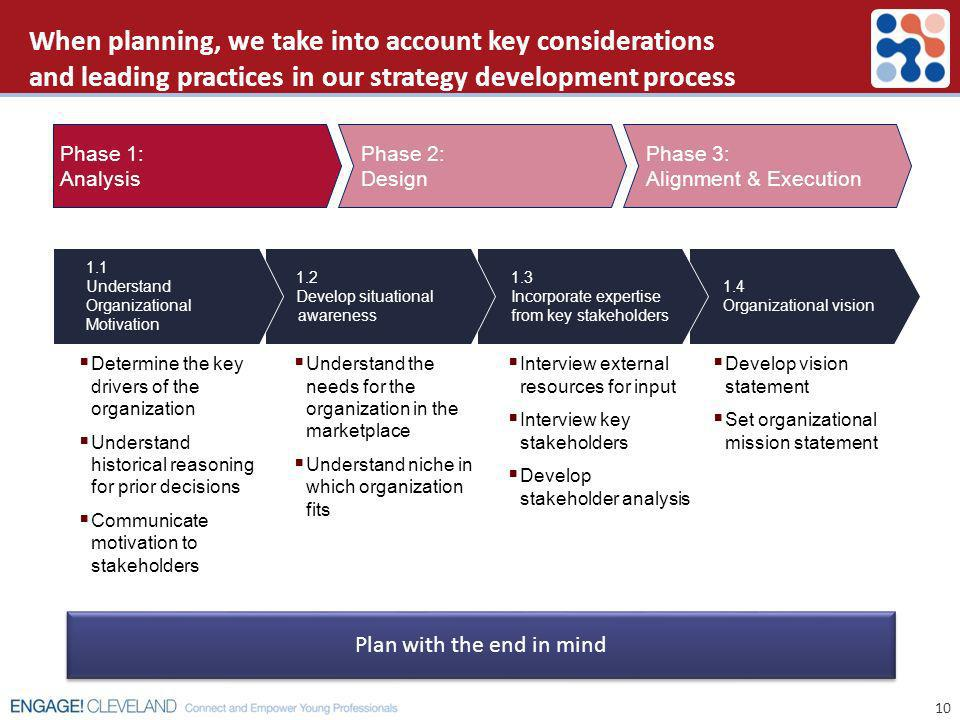 10 When planning, we take into account key considerations and leading practices in our strategy development process Phase 1: Analysis Phase 2: Design