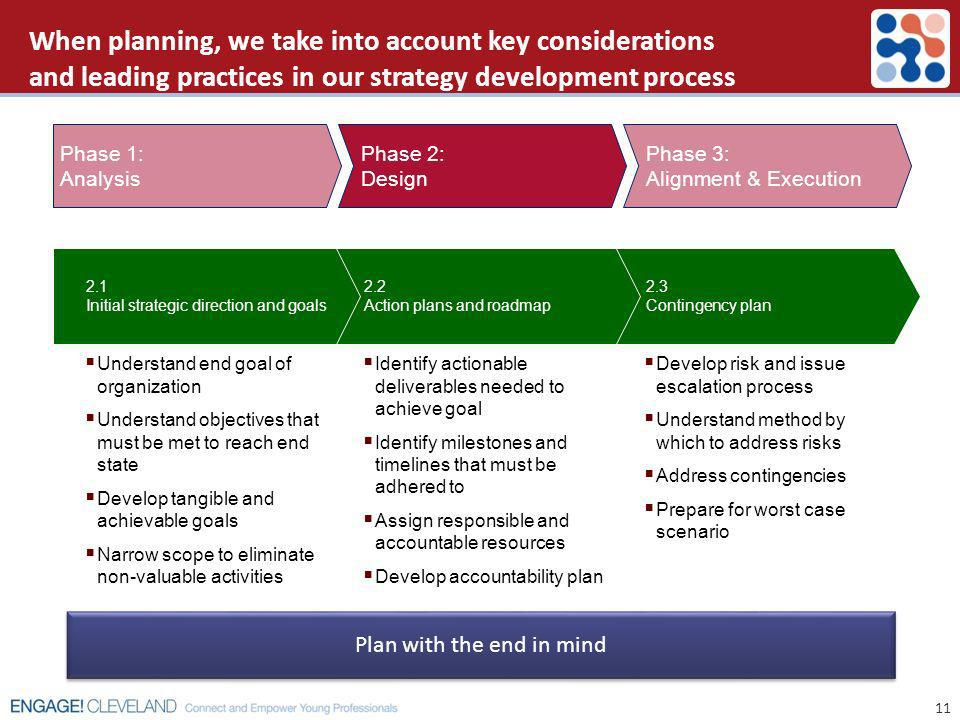 11 When planning, we take into account key considerations and leading practices in our strategy development process Phase 1: Analysis Phase 2: Design