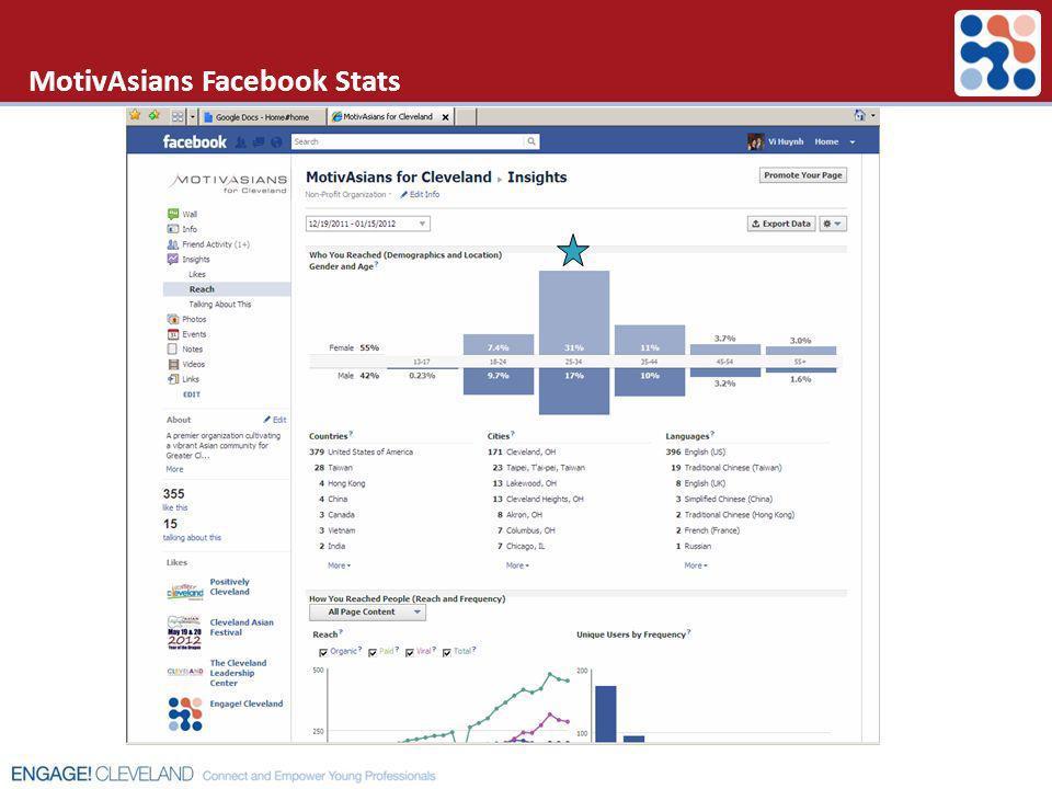 MotivAsians Facebook Stats