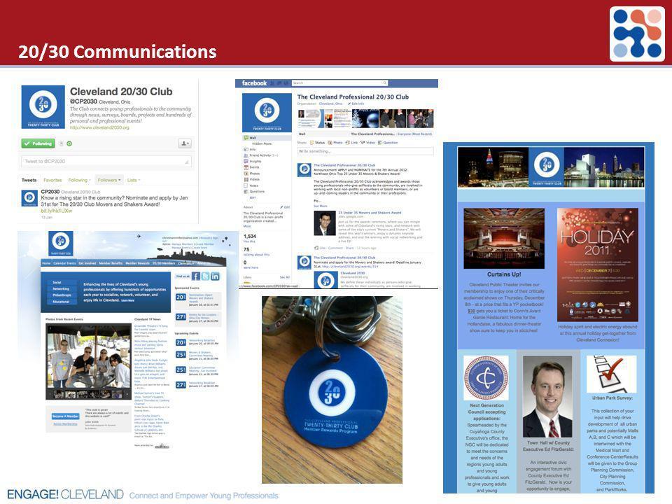20/30 Communications