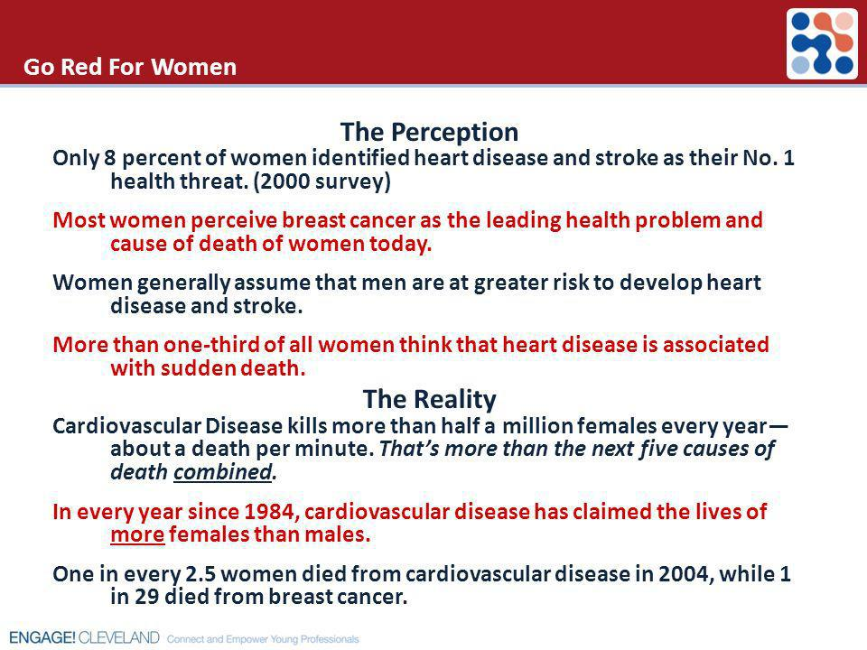Go Red For Women The Perception Only 8 percent of women identified heart disease and stroke as their No. 1 health threat. (2000 survey) Most women per