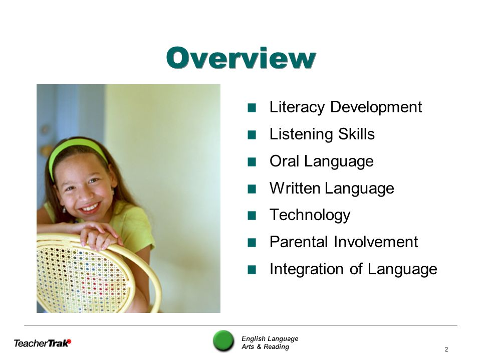 English Language Arts & Reading 2 Overview Literacy Development Listening Skills Oral Language Written Language Technology Parental Involvement Integr