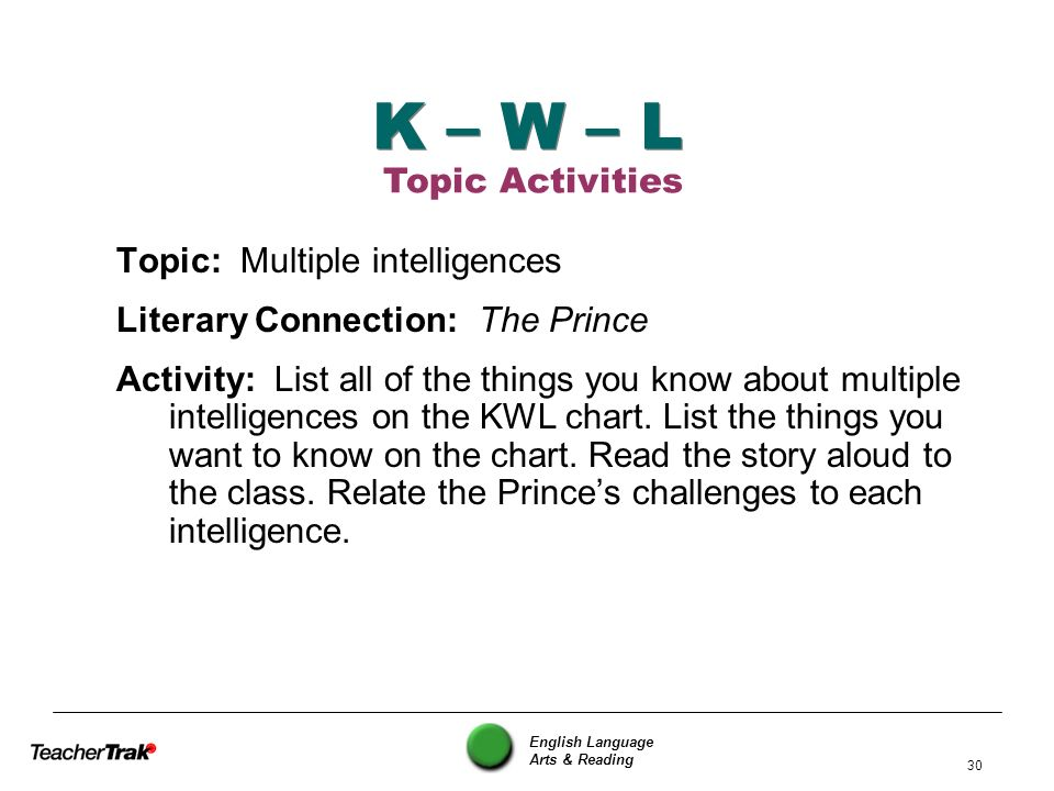 English Language Arts & Reading 30 K – W – L Topic: Multiple intelligences Literary Connection: The Prince Activity: List all of the things you know a