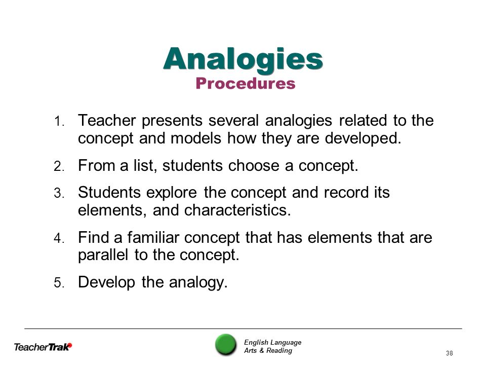 English Language Arts & Reading 38 Analogies 1. Teacher presents several analogies related to the concept and models how they are developed. 2. From a