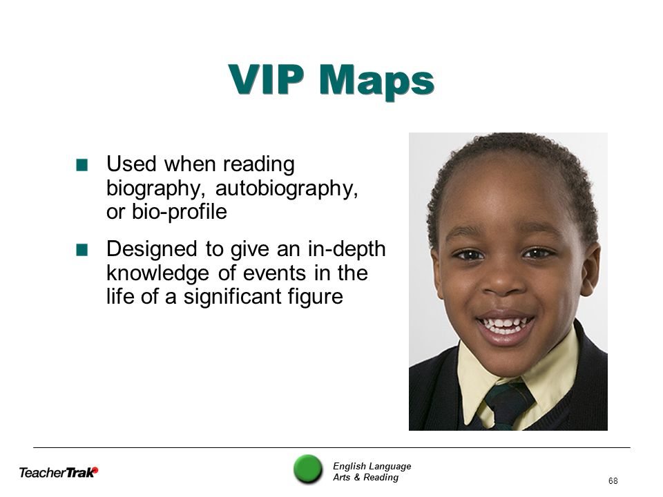 English Language Arts & Reading 68 VIP Maps Used when reading biography, autobiography, or bio-profile Designed to give an in-depth knowledge of event