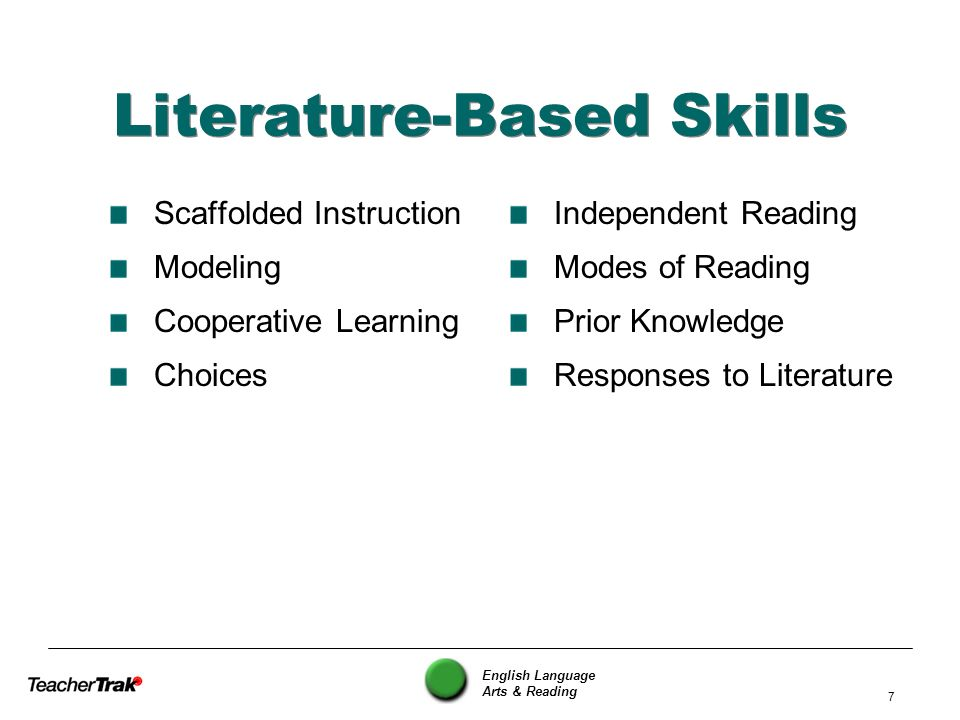 English Language Arts & Reading 28 K – W – L Provides a structure for active reading Elicits student input