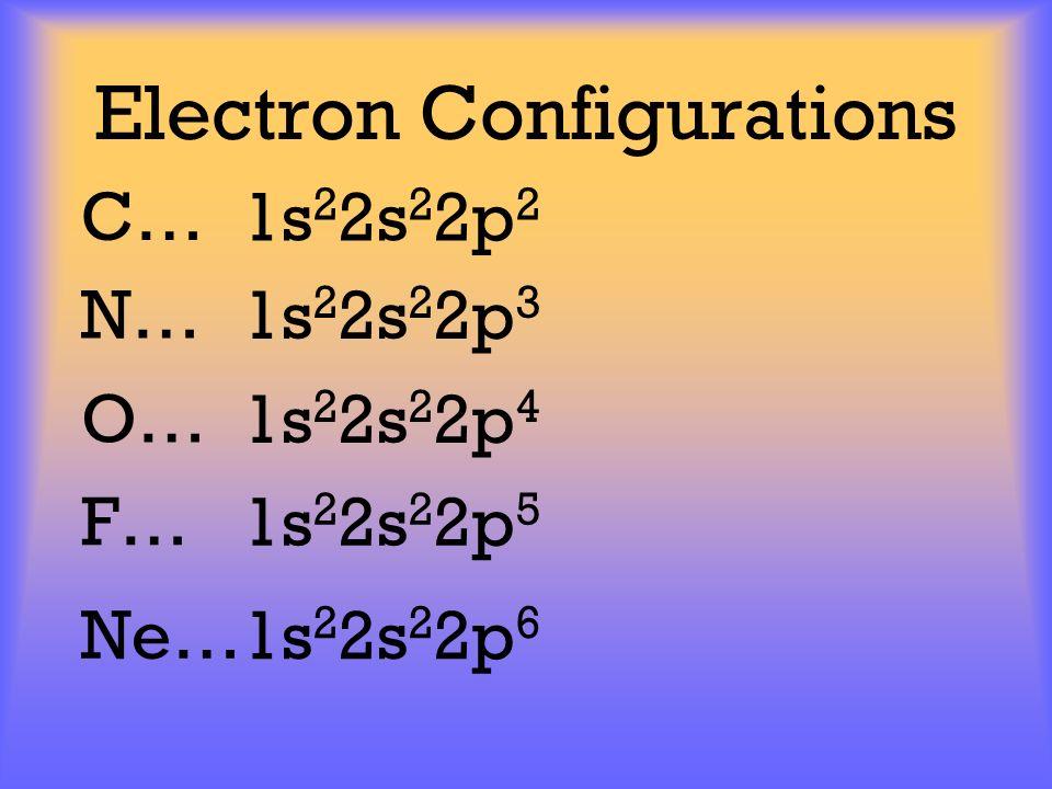 Electron Configurations 1s 2 2s 2 2p 2 C… 1s 2 2s 2 2p 3 N… 1s 2 2s 2 2p 4 O… 1s 2 2s 2 2p 5 F… 1s 2 2s 2 2p 6 Ne…