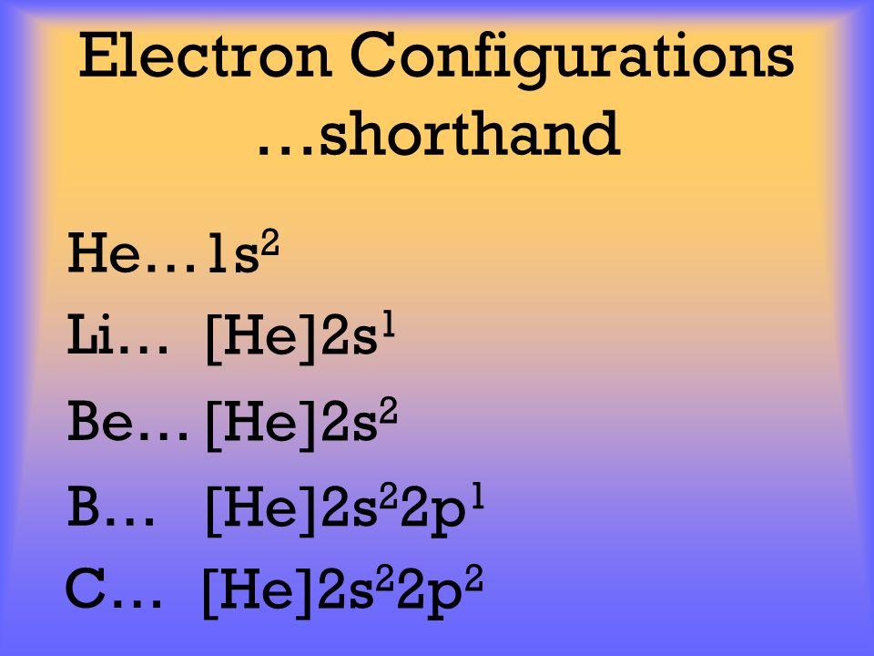 Electron Configurations …shorthand 1s 2 He… [He]2s 1 Li… [He]2s 2 Be… [He]2s 2 2p 1 B… [He]2s 2 2p 2 C…