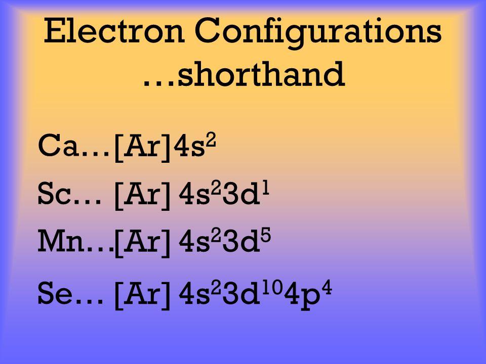 Electron Configurations …shorthand [Ar]4s 2 Ca… [Ar] 4s 2 3d 1 Sc… [Ar] 4s 2 3d 5 Mn… [Ar] 4s 2 3d 10 4p 4 Se…