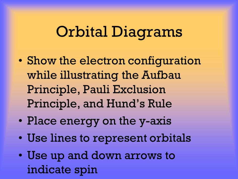 Orbital Diagrams Show the electron configuration while illustrating the Aufbau Principle, Pauli Exclusion Principle, and Hunds Rule Place energy on th