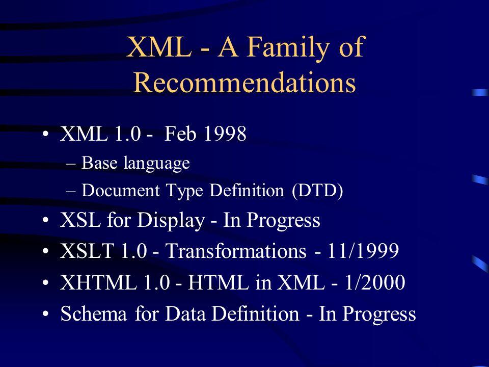 The Vision of XML XML Document XSL Stylesheet XSL Stylesheet DTD Printed Document Web Page Business Application