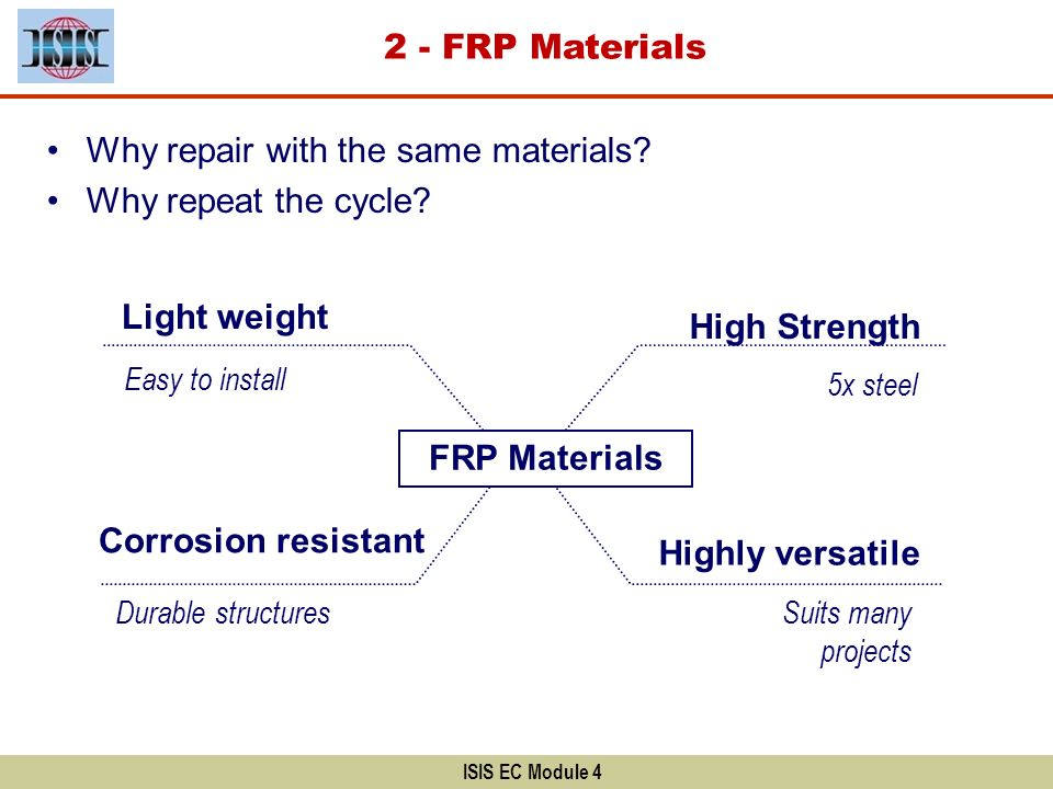 ISIS EC Module 4 6 - Column Strengthening FRP sheets can be wrapped around concrete columns to increase strength How it works: Concrete shortens… …and dilates… …FRP confines the concrete… f l FRP …and places it in triaxial stress… Internal reinforcing steel Concrete FRP wrap