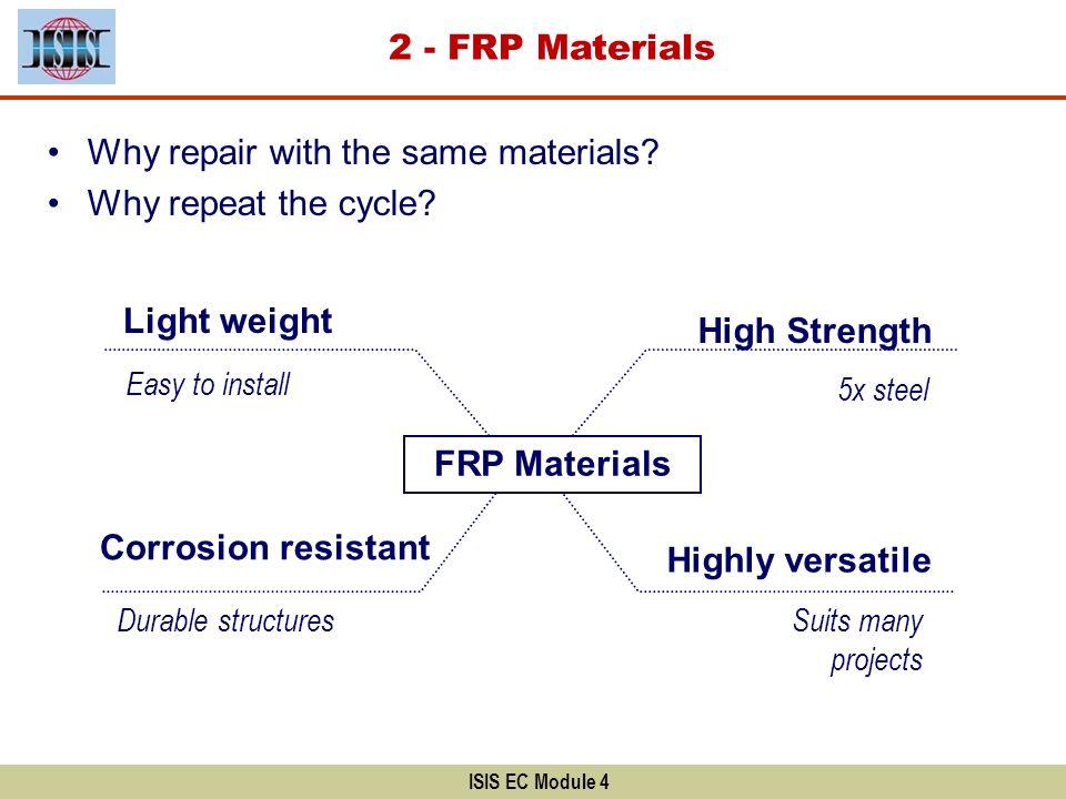 FRP is a composite consisting of fibres and matrix.