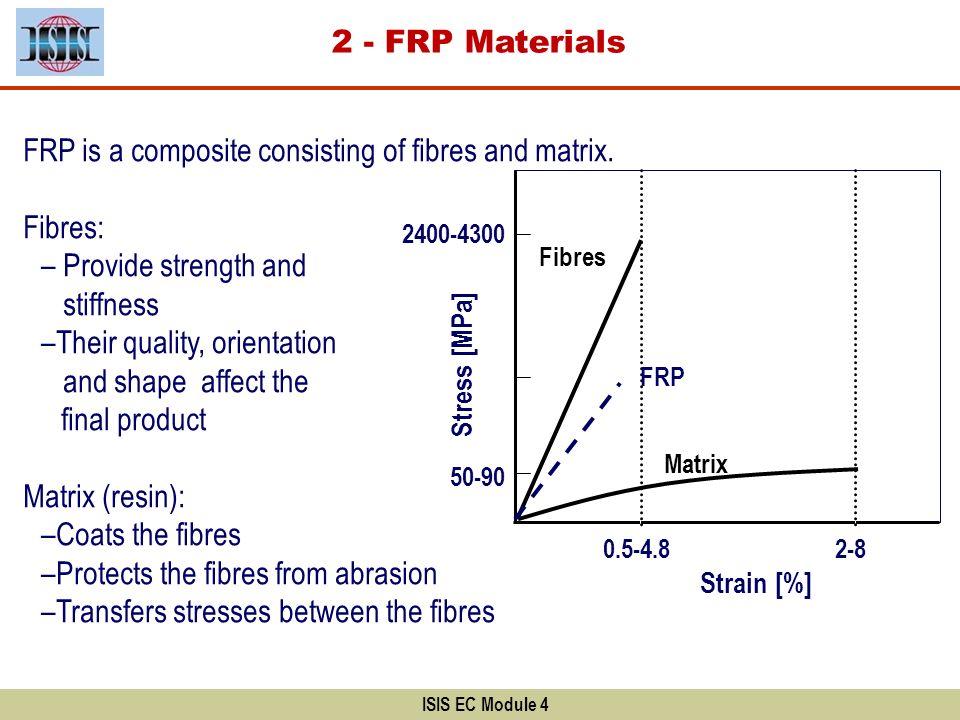 FRP is a composite consisting of fibres and matrix. Fibres: – Provide strength and stiffness –Their quality, orientation and shape affect the final pr
