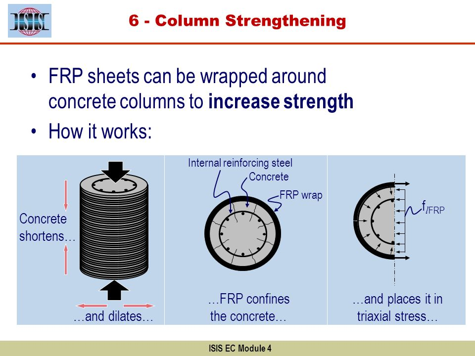 ISIS EC Module 4 6 - Column Strengthening FRP sheets can be wrapped around concrete columns to increase strength How it works: Concrete shortens… …and