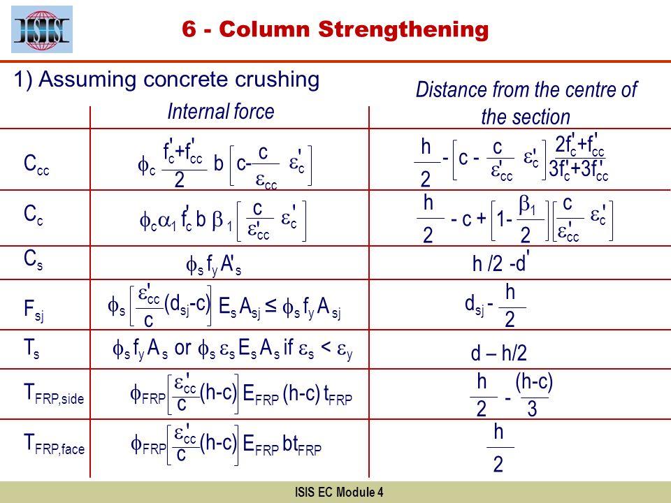 ISIS EC Module 4 1) Assuming concrete crushing Internal force f c +f cc cc C cc 2 b c- c c cc CcCc c c CsCs cc F sj c T s s f y A s or s s E s A s if