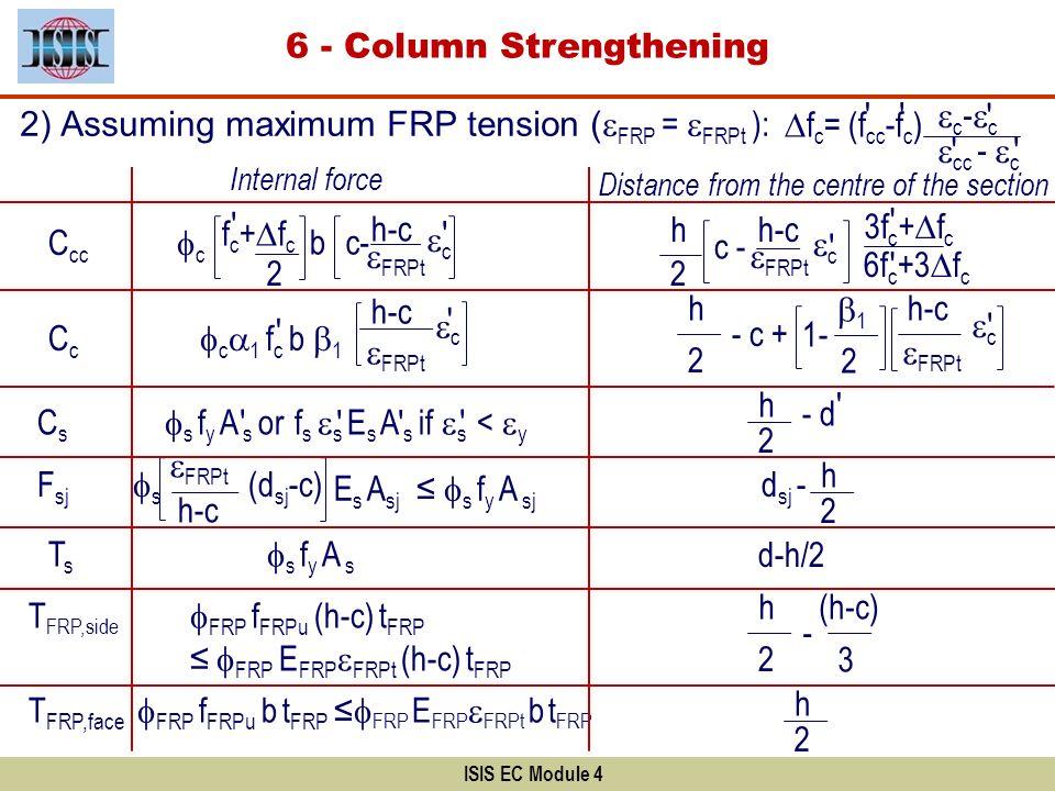 ISIS EC Module 4 2) Assuming maximum FRP tension ( FRP = FRPt ): f c + f c FRPt C cc c 2 bc- h-c c FRPt C c c 1 f c b 1 h-c c C s s f y A s or f s s E
