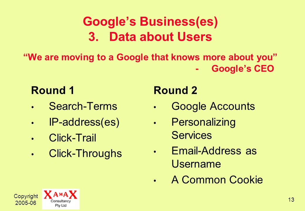 Copyright 2005-06 13 Googles Business(es) 3. Data about Users We are moving to a Google that knows more about you - Googles CEO Round 1 Search-Terms I