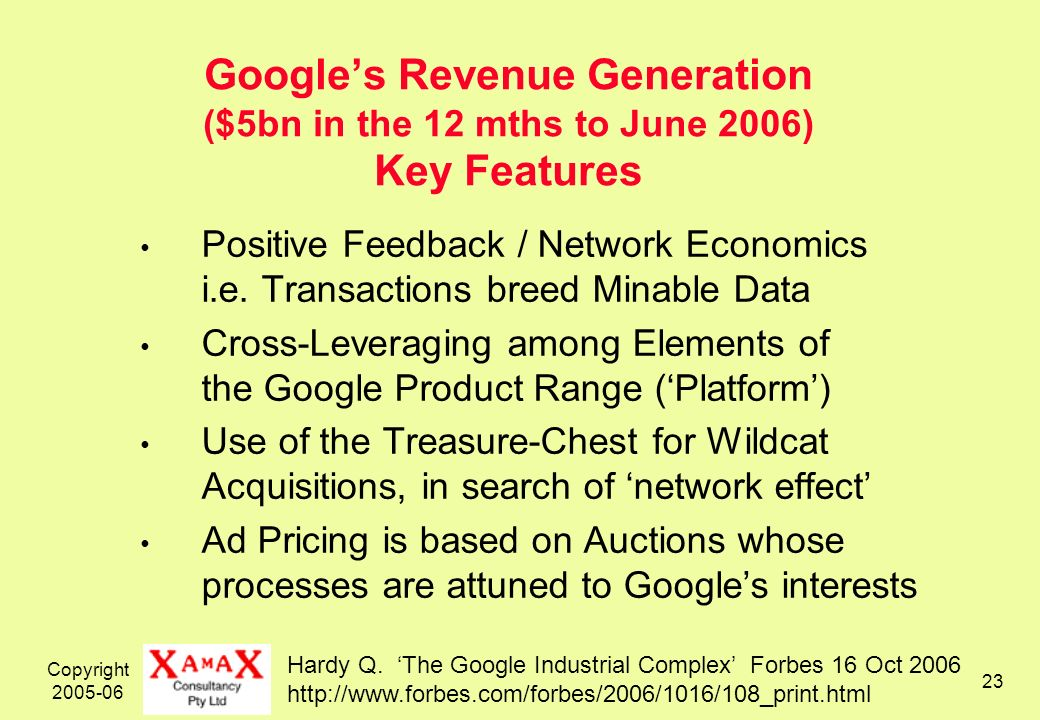 Copyright 2005-06 23 Googles Revenue Generation ($5bn in the 12 mths to June 2006) Key Features Positive Feedback / Network Economics i.e. Transaction