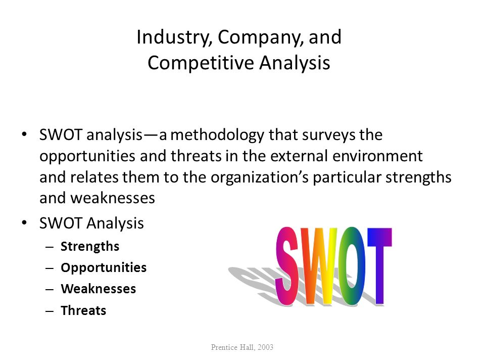 Industry, Company, and Competitive Analysis SWOT analysisa methodology that surveys the opportunities and threats in the external environment and rela