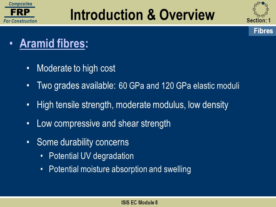 Section:1 ISIS EC Module 8 FRP Composites For Construction Fibres Introduction & Overview Aramid fibres: Moderate to high cost Two grades available: 6