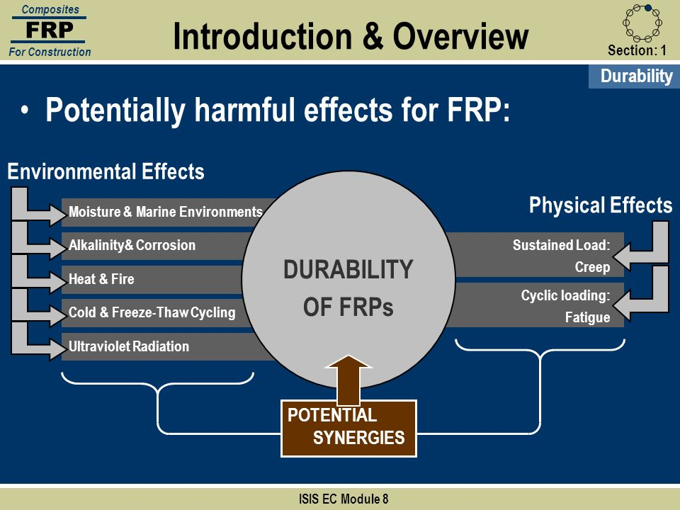 Section:1 ISIS EC Module 8 FRP Composites For Construction Potentially harmful effects for FRP: Durability Introduction & Overview Environmental Effec