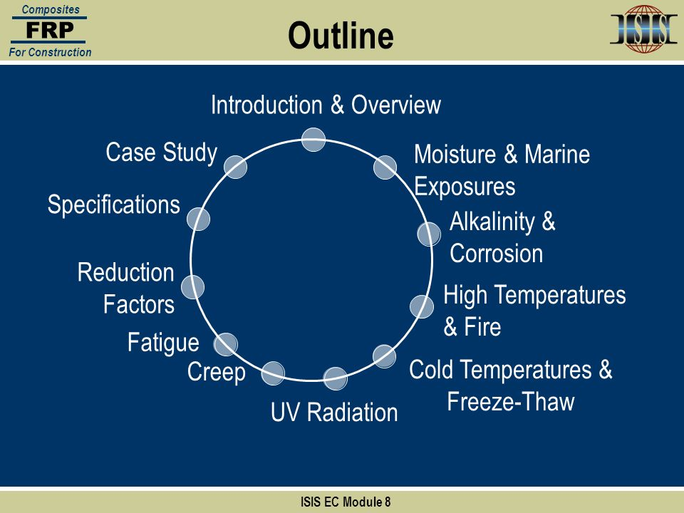 Outline Introduction & Overview Moisture & Marine Exposures Cold Temperatures & Freeze-Thaw UV Radiation Creep Fatigue ISIS EC Module 8 FRP Composites