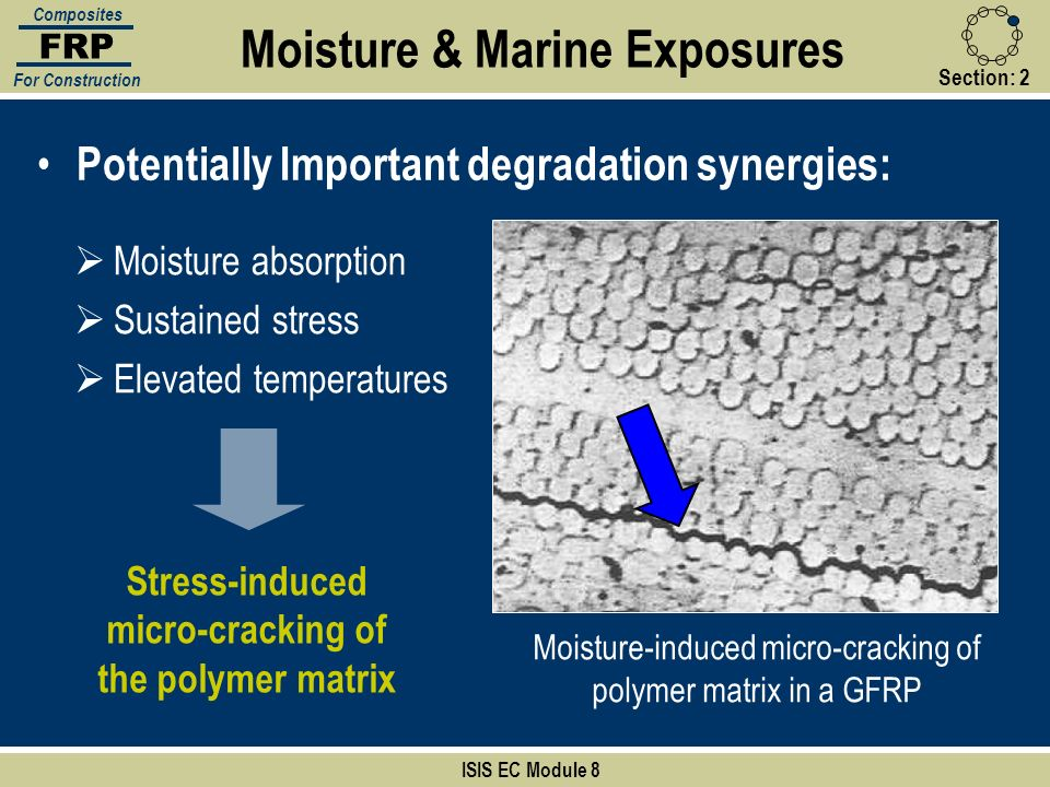 Section:2 ISIS EC Module 8 FRP Composites For Construction Potentially Important degradation synergies: Moisture & Marine Exposures Moisture absorptio