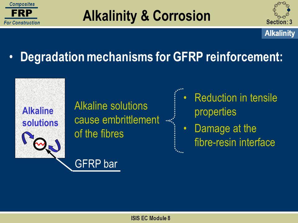 Section:3 ISIS EC Module 8 FRP Composites For Construction Degradation mechanisms for GFRP reinforcement: Alkalinity & Corrosion GFRP bar Alkaline sol