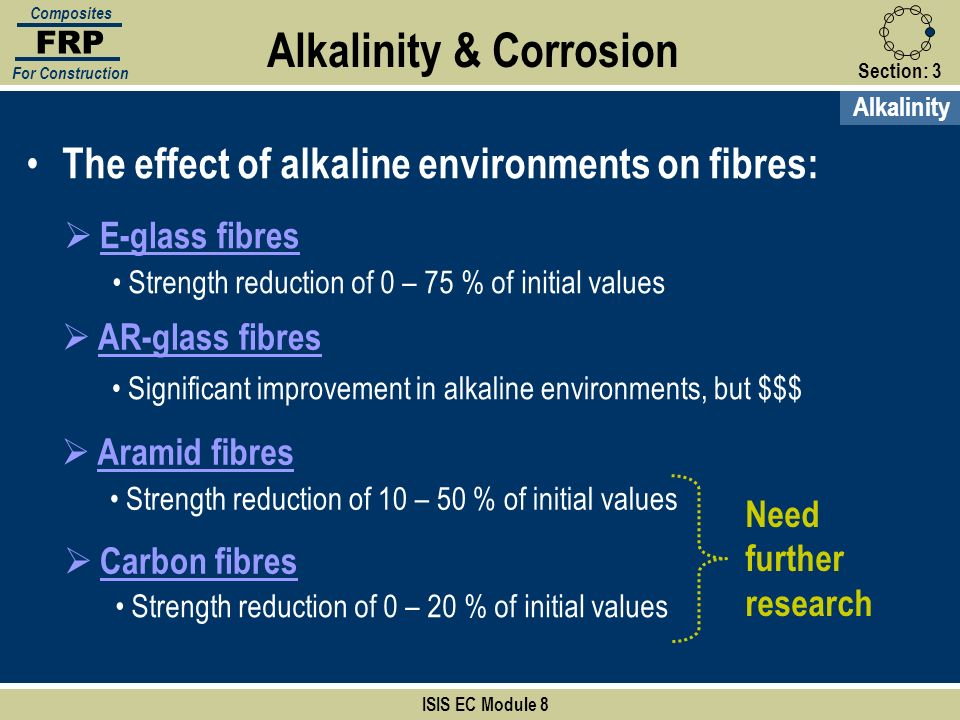 Section:3 ISIS EC Module 8 FRP Composites For Construction The effect of alkaline environments on fibres: AR-glass fibres Significant improvement in a