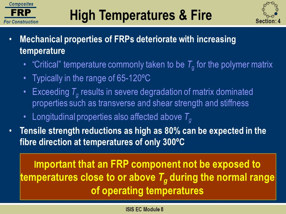 Section:4 ISIS EC Module 8 FRP Composites For Construction Mechanical properties of FRPs deteriorate with increasing temperature Critical temperature