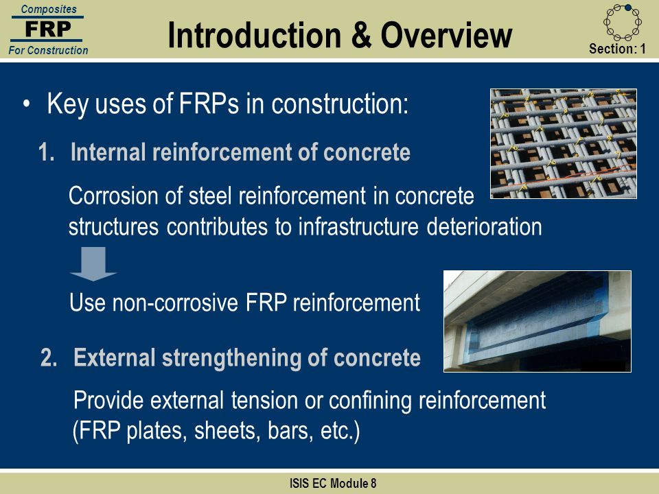 Section:1 ISIS EC Module 8 FRP Composites For Construction Introduction & Overview Key uses of FRPs in construction: 1.Internal reinforcement of concr