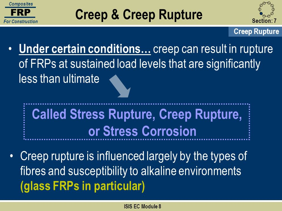 Section:7 ISIS EC Module 8 FRP Composites For Construction Under certain conditions… creep can result in rupture of FRPs at sustained load levels that