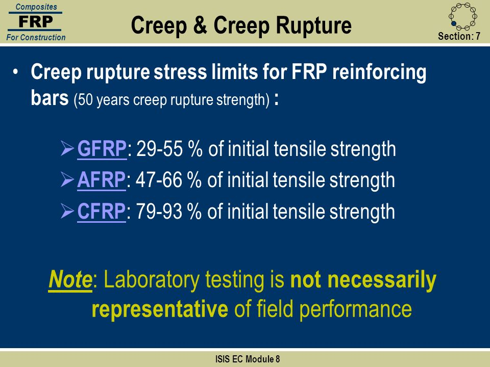 Section:7 ISIS EC Module 8 FRP Composites For Construction Creep rupture stress limits for FRP reinforcing bars (50 years creep rupture strength) : Cr