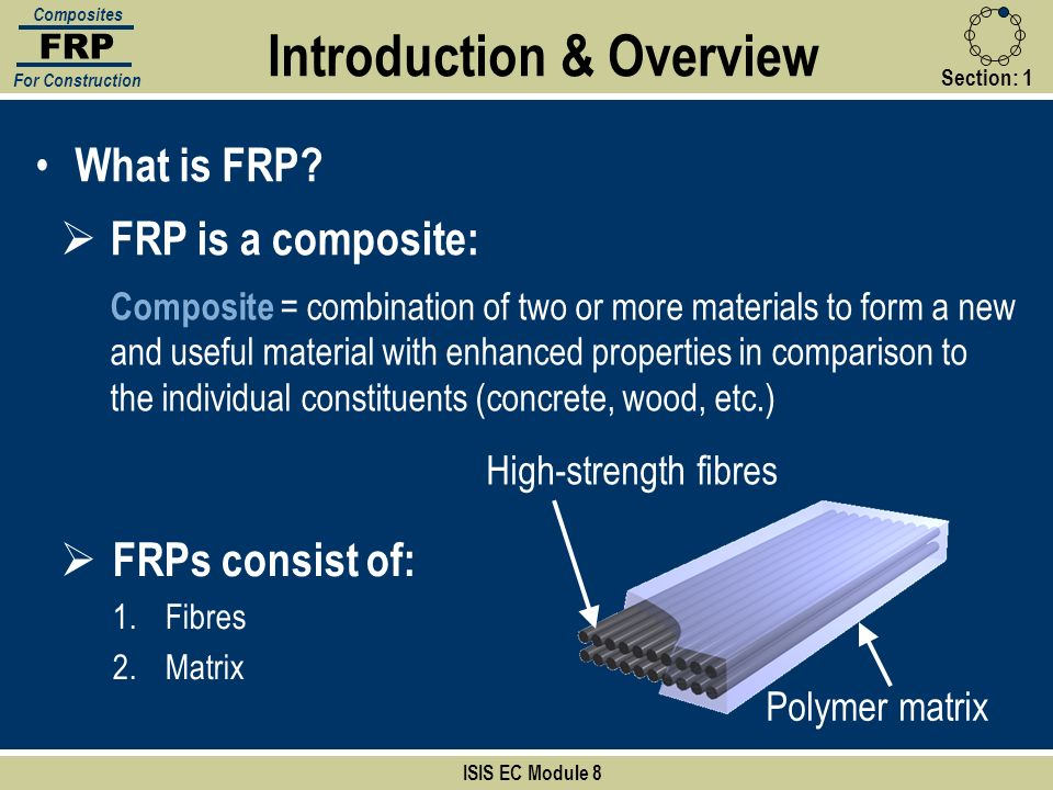 Section:1 ISIS EC Module 8 FRP Composites For Construction Introduction & Overview What is FRP? FRP is a composite: Composite = combination of two or