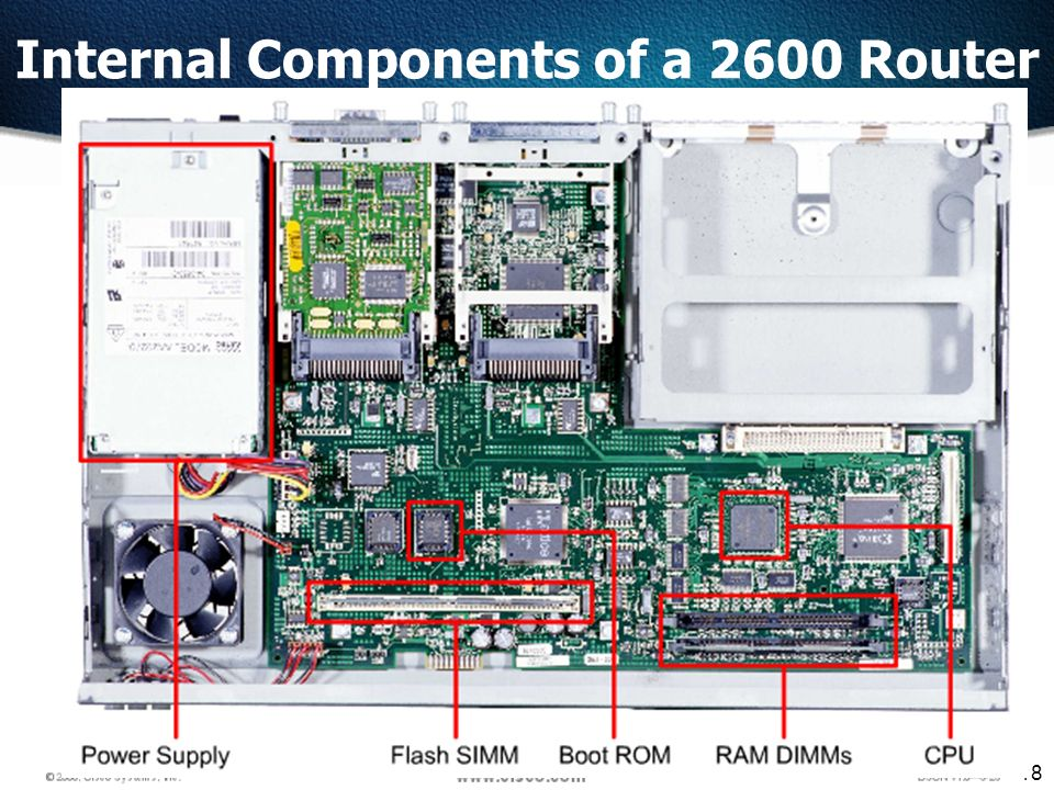 18 Internal Components of a 2600 Router