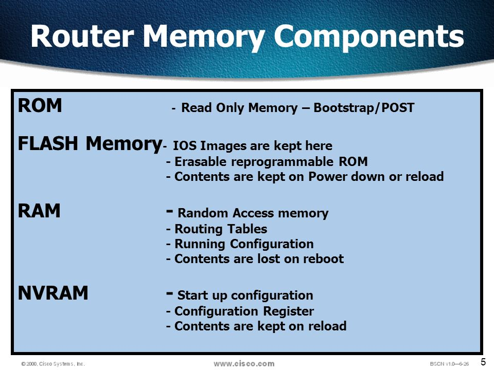 5 Router Memory Components ROM - Read Only Memory – Bootstrap/POST FLASH Memory - IOS Images are kept here - Erasable reprogrammable ROM - Contents are kept on Power down or reload RAM - Random Access memory - Routing Tables - Running Configuration - Contents are lost on reboot NVRAM- Start up configuration - Configuration Register - Contents are kept on reload